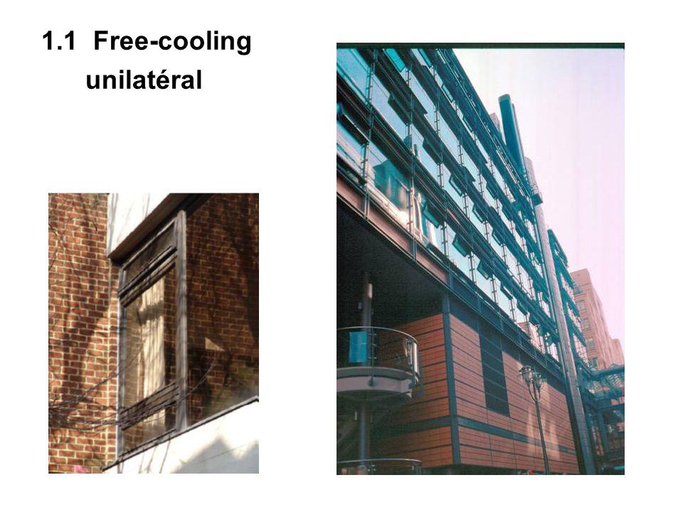 1.1 Free-cooling unilatéral