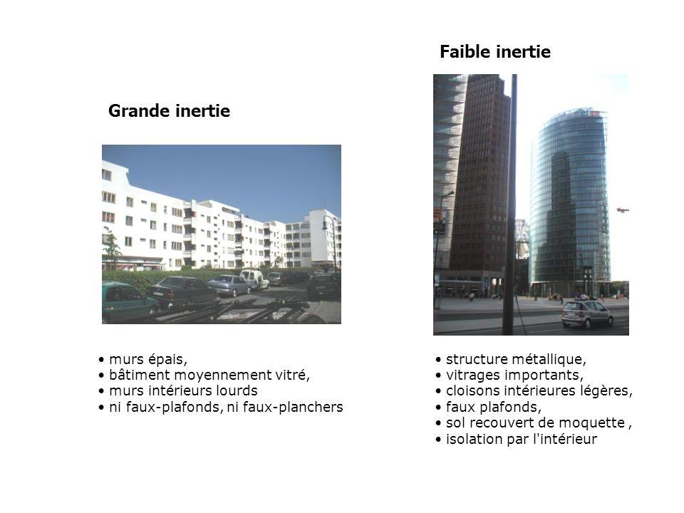 murs épais, bâtiment moyennement vitré, murs intérieurs lourds ni faux-plafonds, ni faux-planchers structure métallique, vitrages importants, cloisons