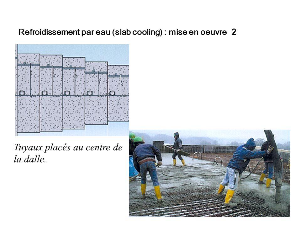 Refroidissement par eau (slab cooling) : mise en oeuvre 2 Tuyaux placés au centre de la dalle.