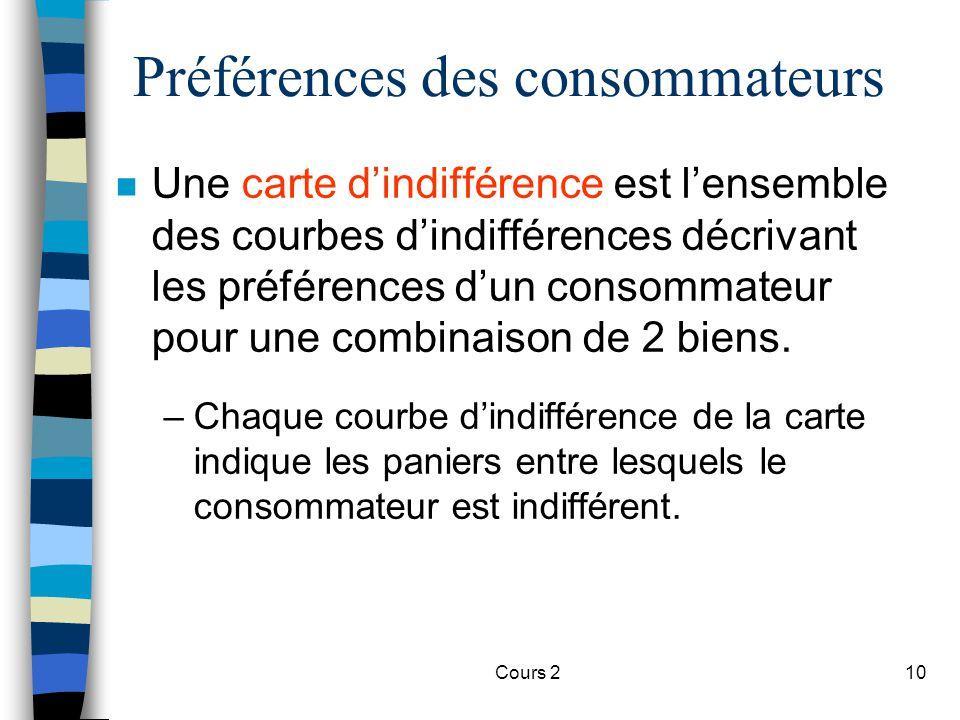 Cours 210 Préférences des consommateurs n Une carte dindifférence est lensemble des courbes dindifférences décrivant les préférences dun consommateur