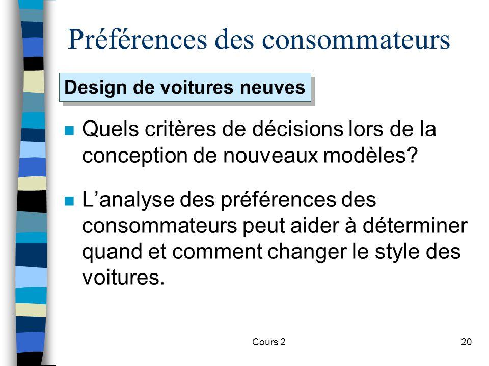 Cours 220 Préférences des consommateurs n Quels critères de décisions lors de la conception de nouveaux modèles? n Lanalyse des préférences des consom