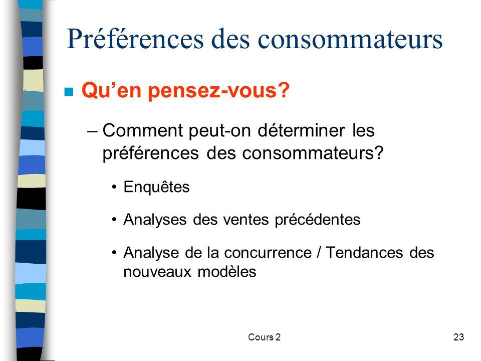 Cours 223 Préférences des consommateurs n Quen pensez-vous? –Comment peut-on déterminer les préférences des consommateurs? Enquêtes Analyses des vente