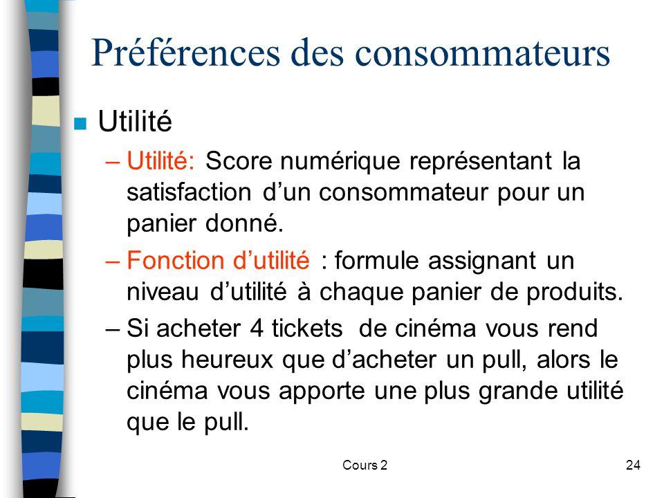 Cours 224 Préférences des consommateurs n Utilité –Utilité: Score numérique représentant la satisfaction dun consommateur pour un panier donné. –Fonct