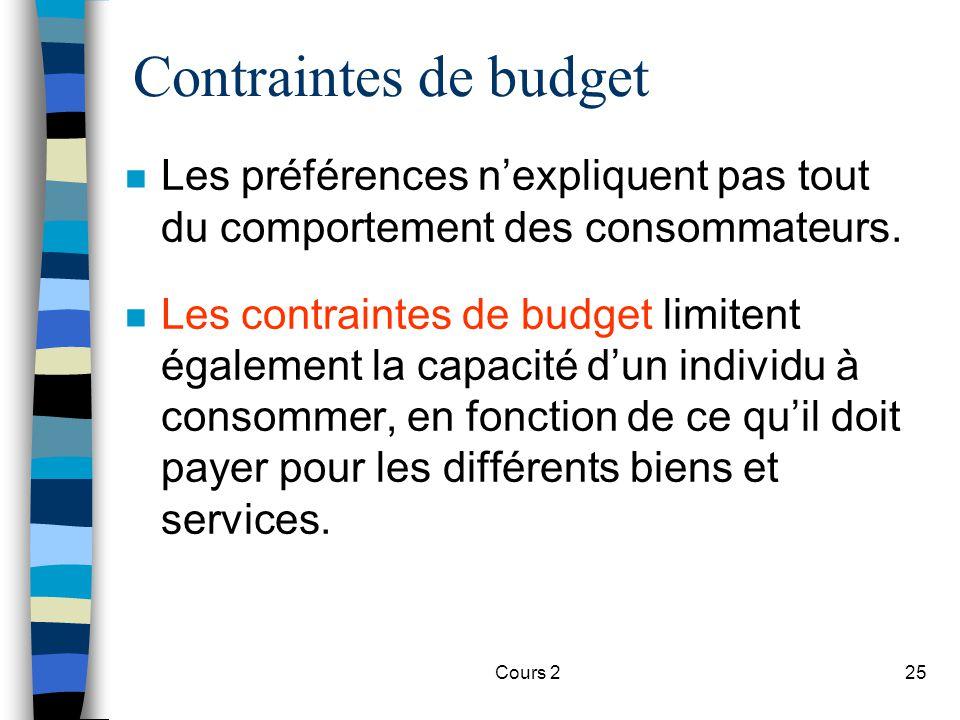 Cours 225 Contraintes de budget n Les préférences nexpliquent pas tout du comportement des consommateurs. n Les contraintes de budget limitent égaleme