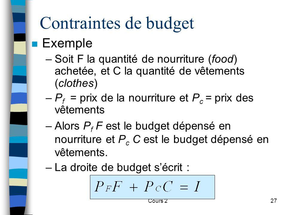 Cours 227 Contraintes de budget n Exemple –Soit F la quantité de nourriture (food) achetée, et C la quantité de vêtements (clothes) –P f = prix de la