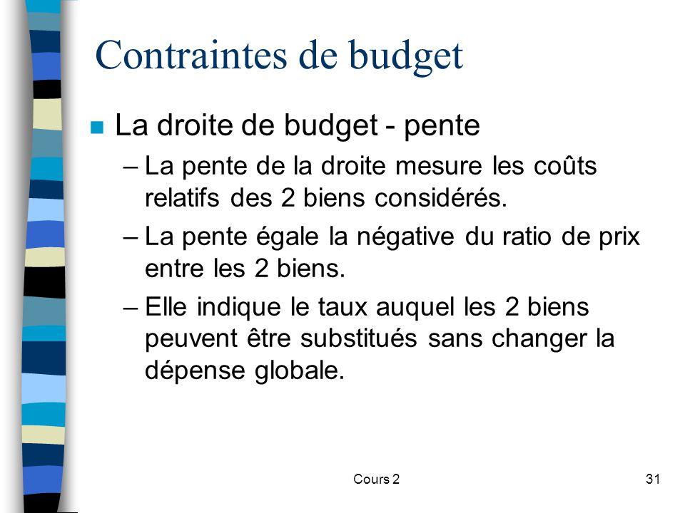 Cours 231 Contraintes de budget n La droite de budget - pente –La pente de la droite mesure les coûts relatifs des 2 biens considérés. –La pente égale