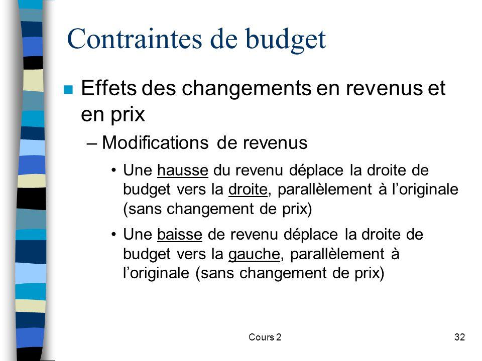 Cours 232 Contraintes de budget n Effets des changements en revenus et en prix –Modifications de revenus Une hausse du revenu déplace la droite de bud