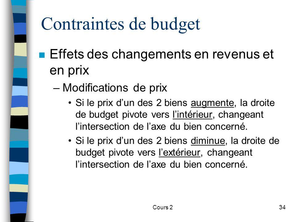 Cours 234 Contraintes de budget n Effets des changements en revenus et en prix –Modifications de prix Si le prix dun des 2 biens augmente, la droite d