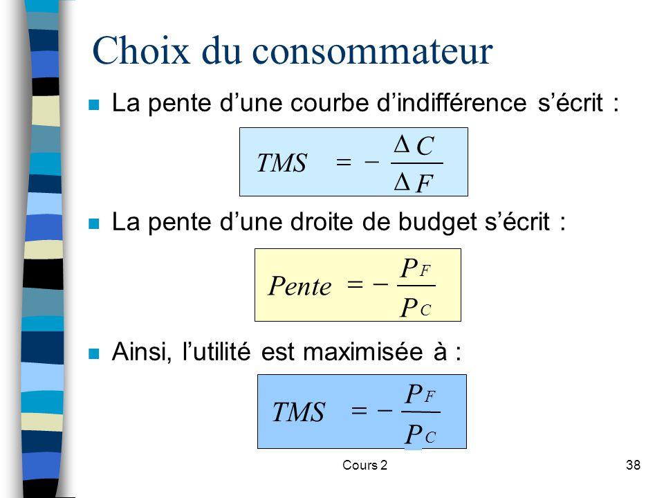 Cours 238 n La pente dune courbe dindifférence sécrit : Choix du consommateur F C TMS C F P P Pente n La pente dune droite de budget sécrit : n Ainsi,