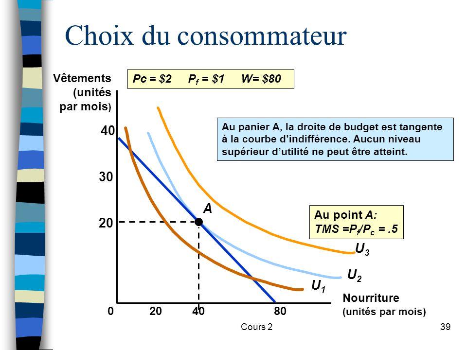 Cours 239 U2U2 Choix du consommateur Pc = $2 P f = $1 W= $80 A Au panier A, la droite de budget est tangente à la courbe dindifférence. Aucun niveau s