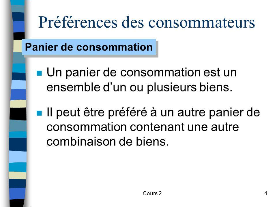Cours 25 Préférences des consommateurs n Trois hypothèses de base: 1) Les préférences sont complètes : définies pour tous les biens / paniers 2) Les préférences sont transitives : si A est préféré à B et B préféré à C, alors A est toujours préféré à C.