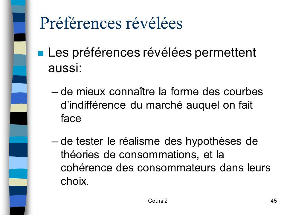 Cours 245 Préférences révélées n Les préférences révélées permettent aussi: –de mieux connaître la forme des courbes dindifférence du marché auquel on