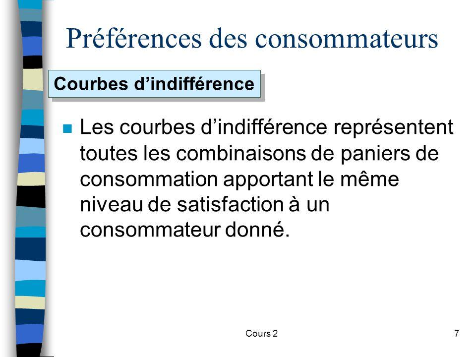 Cours 27 Préférences des consommateurs n Les courbes dindifférence représentent toutes les combinaisons de paniers de consommation apportant le même n