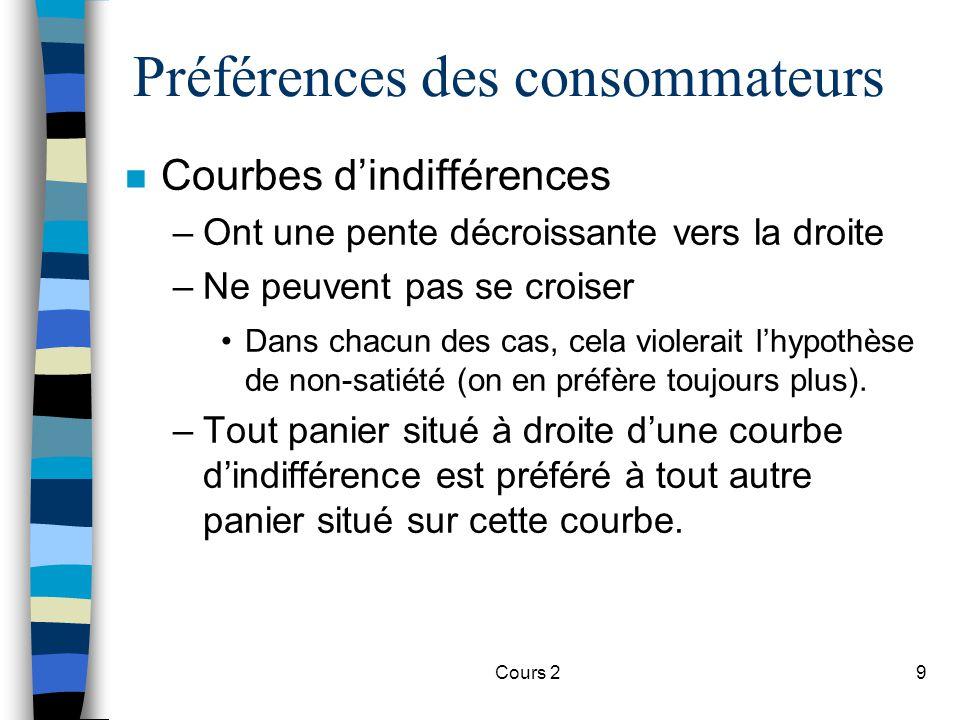 Cours 210 Préférences des consommateurs n Une carte dindifférence est lensemble des courbes dindifférences décrivant les préférences dun consommateur pour une combinaison de 2 biens.
