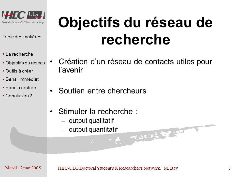 Mardi 17 mai 2005 HEC-ULG Doctoral Student's & Researcher's Network. M. Bay3 Objectifs du réseau de recherche Création dun réseau de contacts utiles p