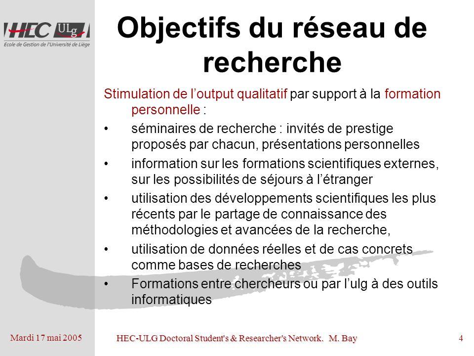 Mardi 17 mai 2005 HEC-ULG Doctoral Student's & Researcher's Network. M. Bay4 Objectifs du réseau de recherche Stimulation de loutput qualitatif par su