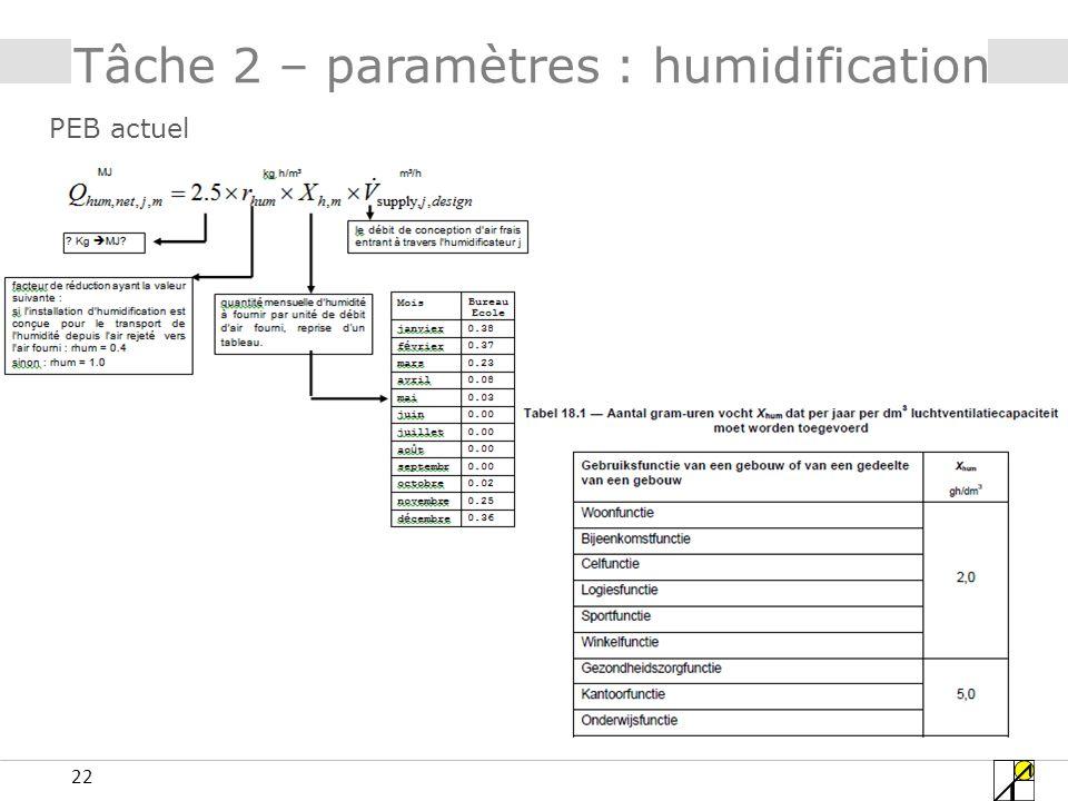 22 Tâche 2 – paramètres : humidification PEB actuel
