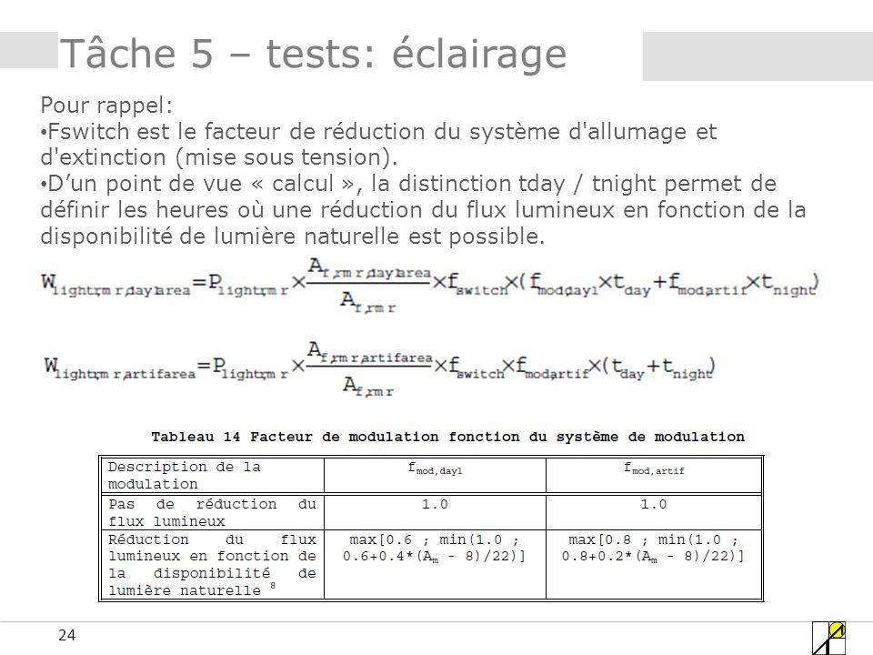 24 Tâche 5 – tests: éclairage Pour rappel: Fswitch est le facteur de réduction du système d allumage et d extinction (mise sous tension).