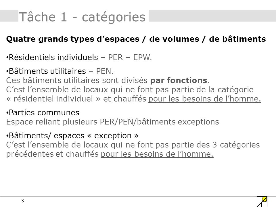 3 Quatre grands types despaces / de volumes / de bâtiments Résidentiels individuels – PER – EPW.
