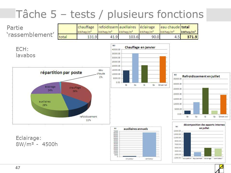 47 Tâche 5 – tests / plusieurs fonctions Partie rassemblement ECH: lavabos Eclairage: 8W/m² - 4500h