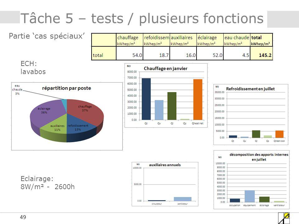 49 Tâche 5 – tests / plusieurs fonctions Partie cas spéciaux Eclairage: 8W/m² - 2600h ECH: lavabos