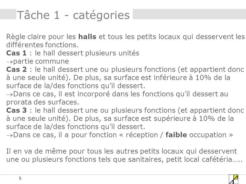 5 Règle claire pour les halls et tous les petits locaux qui desservent les différentes fonctions.