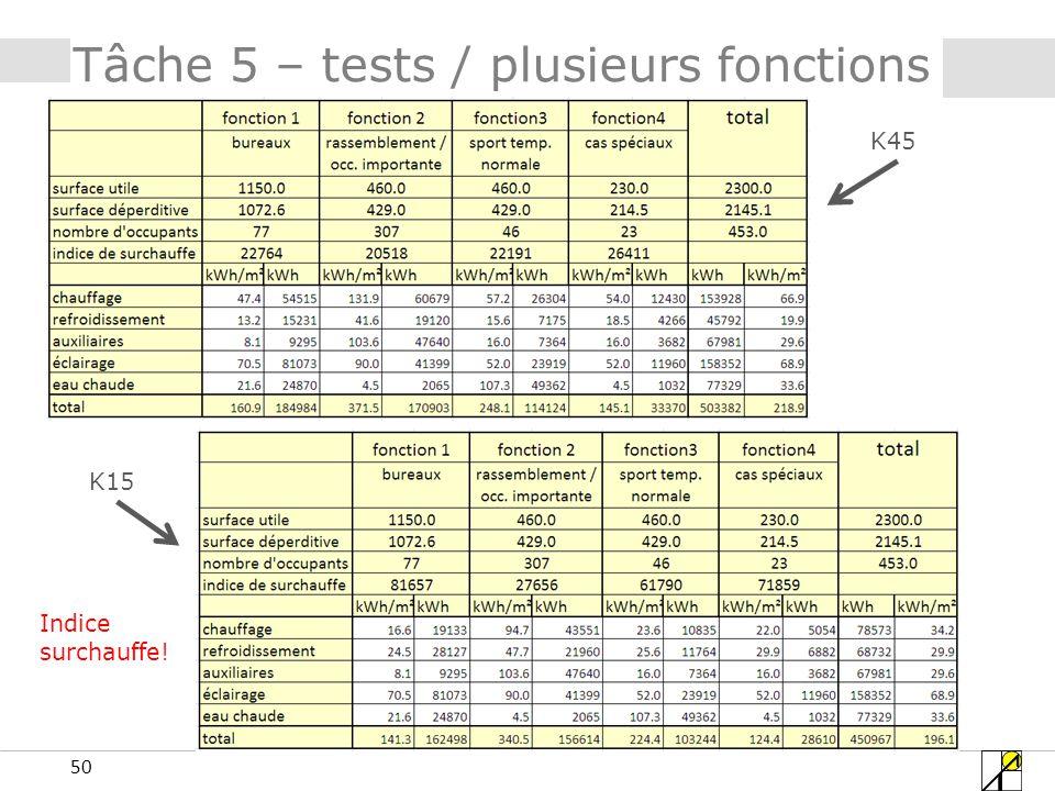50 Tâche 5 – tests / plusieurs fonctions K45 K15 Indice surchauffe!