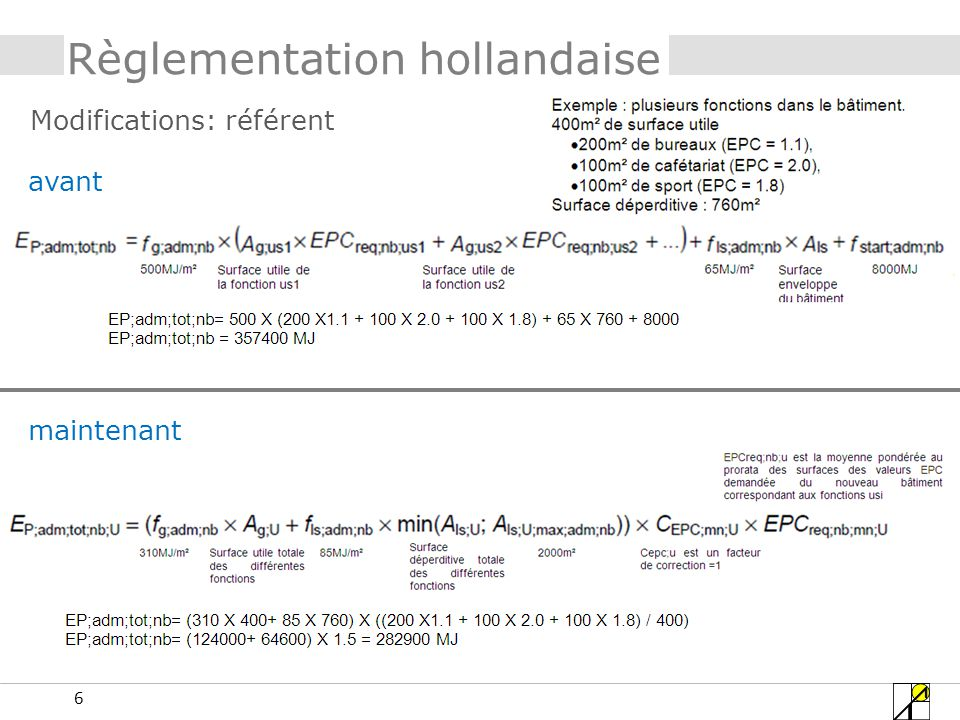 6 Règlementation hollandaise Modifications: référent maintenant avant