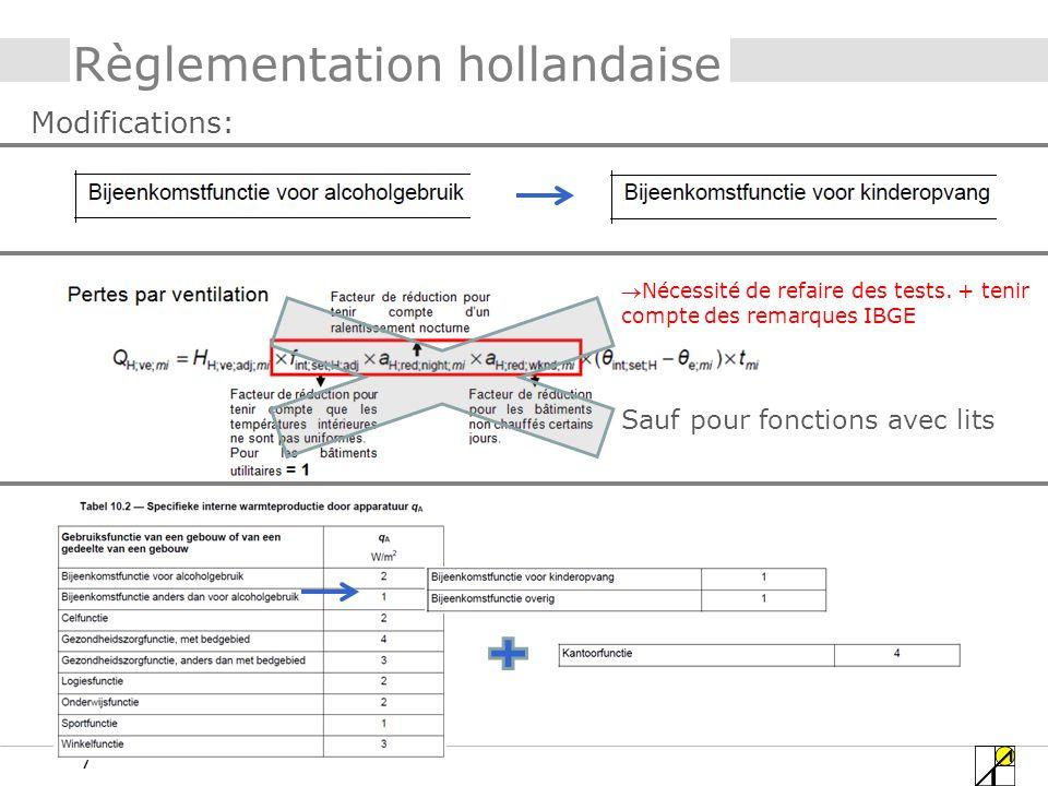 7 Règlementation hollandaise Modifications: Sauf pour fonctions avec lits Nécessité de refaire des tests.
