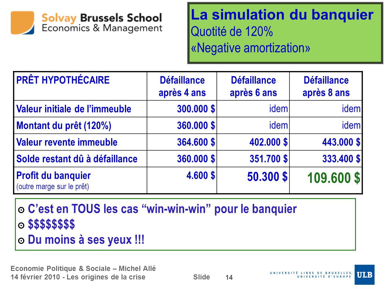 Economie Politique & Sociale – Michel Allé 14 février 2010 - Les origines de la crise Slide La simulation du banquier Quotité de 120% «Negative amorti