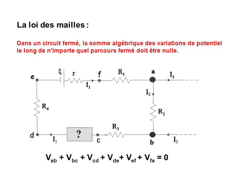La loi des mailles : Dans un circuit fermé, la somme algébrique des variations de potentiel le long de n'importe quel parcours fermé doit être nulle.