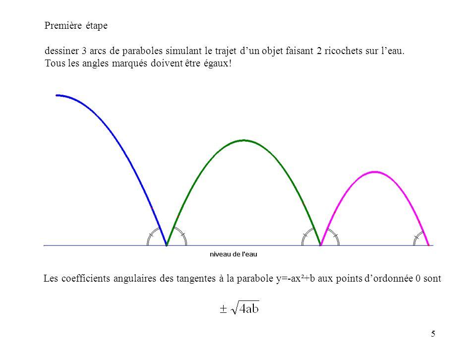 5 Première étape dessiner 3 arcs de paraboles simulant le trajet dun objet faisant 2 ricochets sur leau. Tous les angles marqués doivent être égaux! L