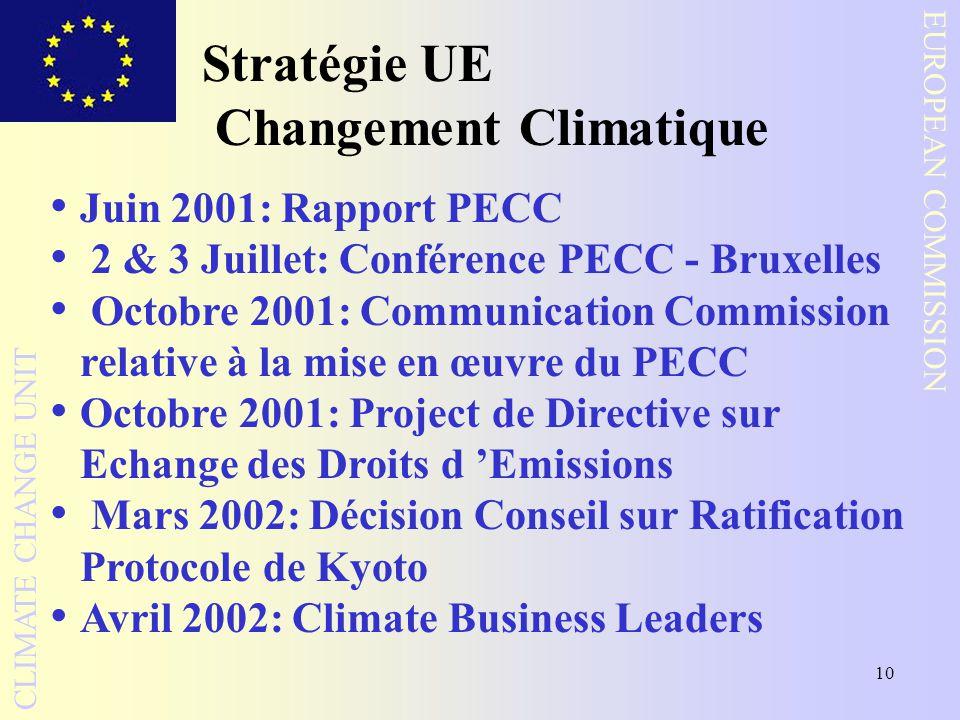 10 EUROPEAN COMMISSION CLIMATE CHANGE UNIT Stratégie UE Changement Climatique Juin 2001: Rapport PECC 2 & 3 Juillet: Conférence PECC - Bruxelles Octobre 2001: Communication Commission relative à la mise en œuvre du PECC Octobre 2001: Project de Directive sur Echange des Droits d Emissions Mars 2002: Décision Conseil sur Ratification Protocole de Kyoto Avril 2002: Climate Business Leaders