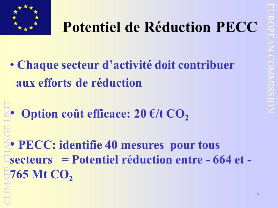 6 EUROPEAN COMMISSION CLIMATE CHANGE UNIT PECC – 3 Categories Mesures retenues comme présentant un bon rapport coût/efficacité au niveau UE Stade avancé de préparation En cours de préparation Nécessite davantage de travail