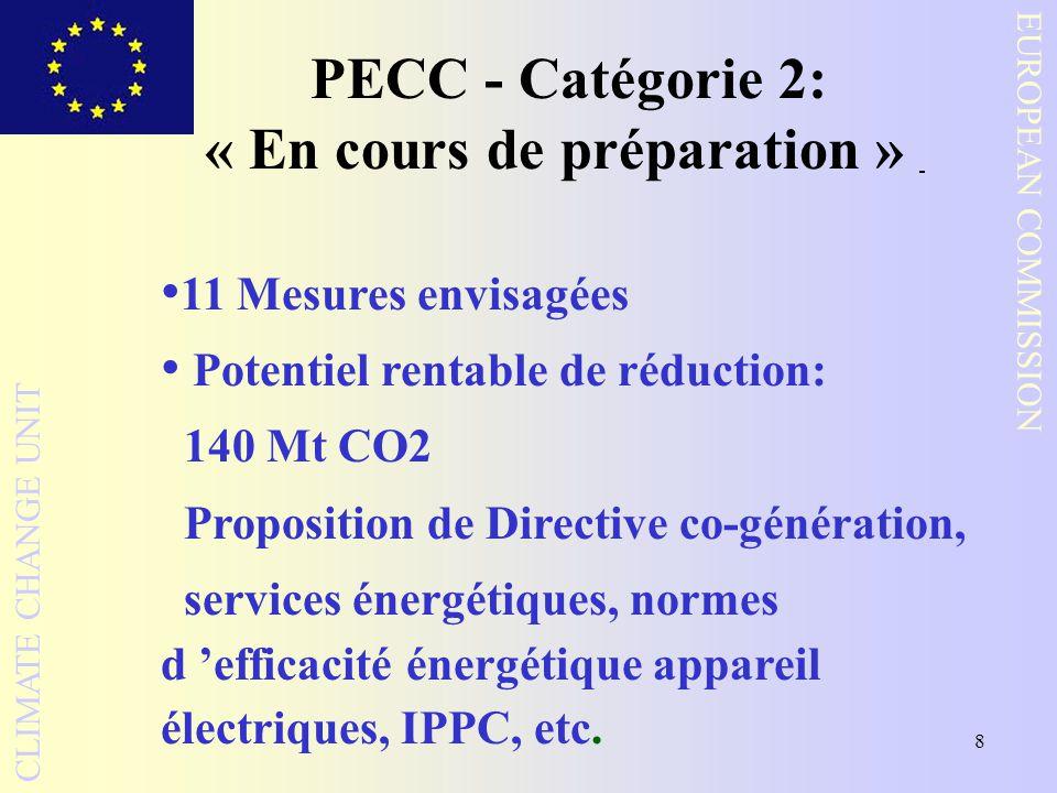 8 EUROPEAN COMMISSION CLIMATE CHANGE UNIT PECC - Catégorie 2: « En cours de préparation » 11 Mesures envisagées Potentiel rentable de réduction: 140 Mt CO2 Proposition de Directive co-génération, services énergétiques, normes d efficacité énergétique appareil électriques, IPPC, etc.