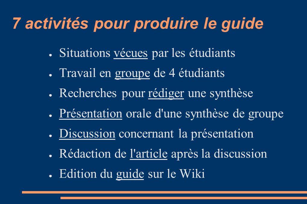 7 activités pour produire le guide Situations vécues par les étudiants Travail en groupe de 4 étudiants Recherches pour rédiger une synthèse Présentat