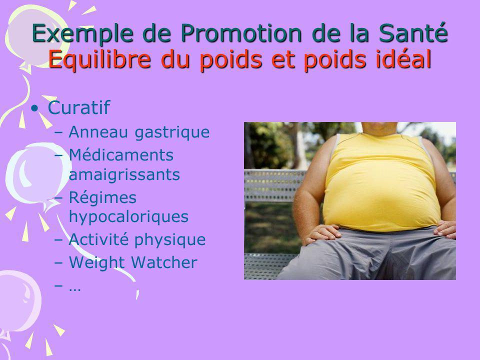Exemple de Promotion de la Santé Equilibre du poids et poids idéal Prévention secondaire et tertiaire –Régimes pauvres en sel ou en graisse –Hypolipidémiants –… Prévention primaire –Alimentation équilibrée –Régime méditerranéen (entre prévention et promotion) –…