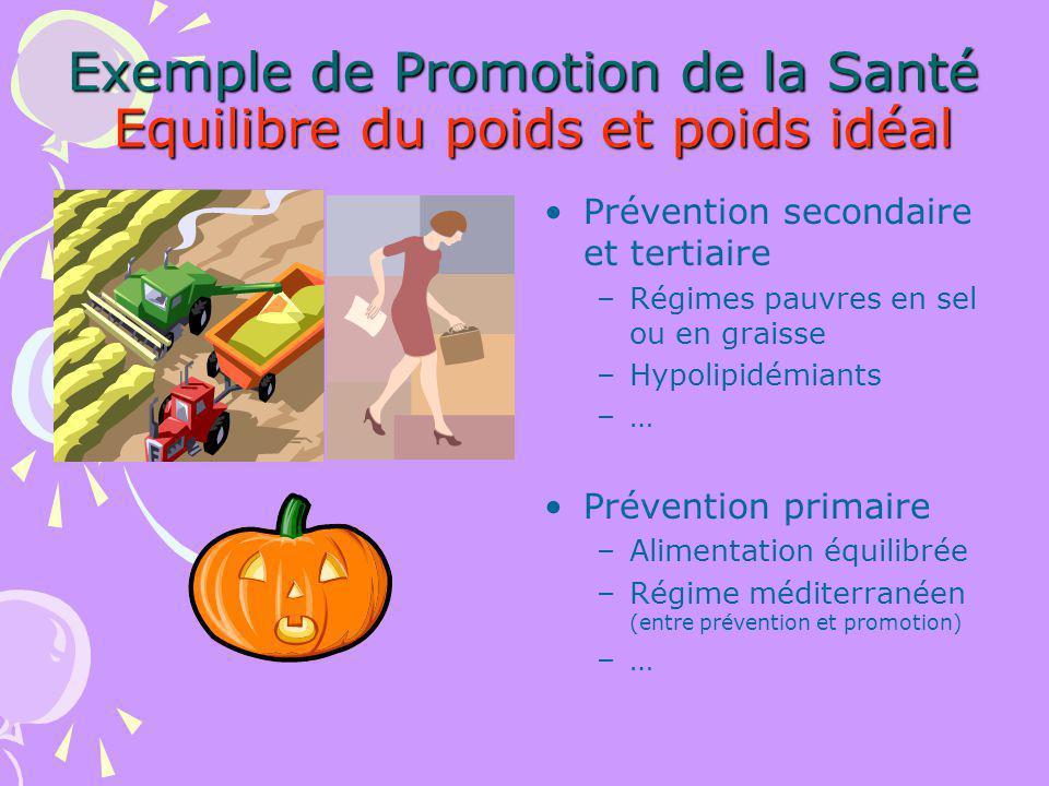Exemple de Promotion de la Santé Equilibre du poids et poids idéal Prévention secondaire et tertiaire –Régimes pauvres en sel ou en graisse –Hypolipid