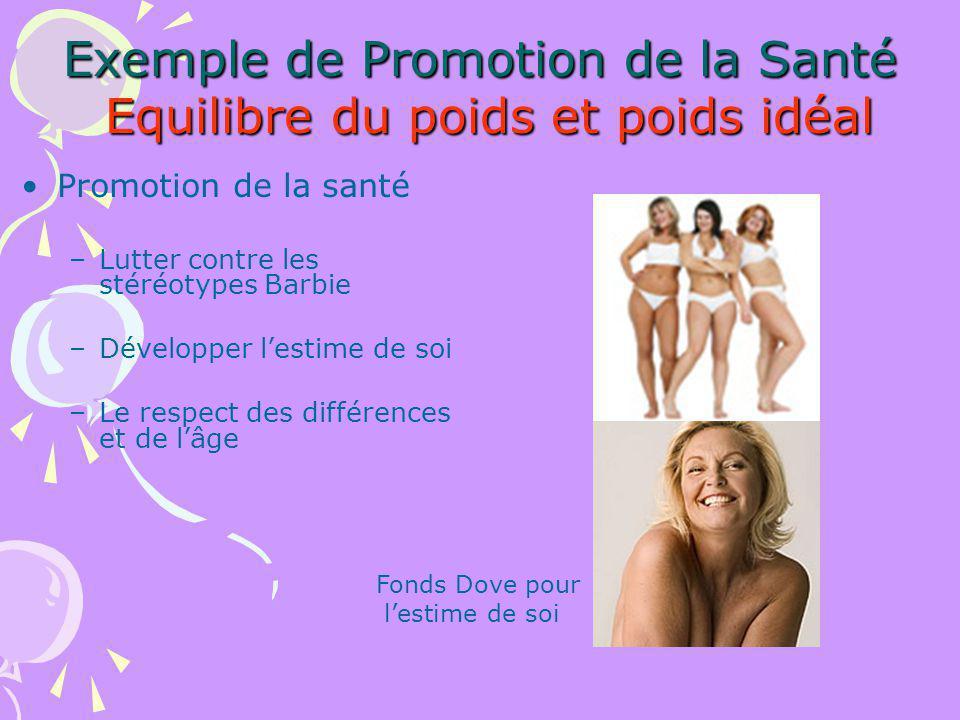 Exemple de Promotion de la Santé Equilibre du poids et poids idéal Promotion de la santé –Lutter contre les stéréotypes Barbie –Développer lestime de