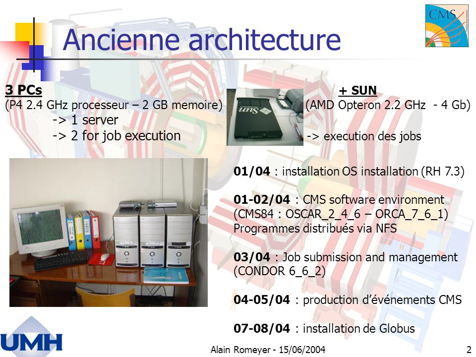 Alain Romeyer - 15/06/20043 Ancienne architecture… Serveur Routeur Computer … 1 Gb/s 100 Mb/s Outer world Raid disk (2.4 TB) OS : Redhat CERN 7.3.3 Cms02 10.0.0.12 Cms03 10.0.0.13 cms01.umh.ac.be 193.190.171.101 Static IP 10.0.0.XXX 10.0.0.11
