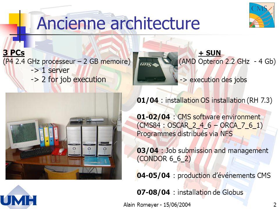 Alain Romeyer - 15/06/20042 Ancienne architecture 3 PCs + SUN (P4 2.4 GHz processeur – 2 GB memoire) (AMD Opteron 2.2 GHz - 4 Gb) -> 1 server -> 2 for job execution -> execution des jobs 01/04 : installation OS installation (RH 7.3) 01-02/04 : CMS software environment (CMS84 : OSCAR_2_4_6 – ORCA_7_6_1) Programmes distribués via NFS 03/04 : Job submission and management (CONDOR 6_6_2) 04-05/04 : production dévénements CMS 07-08/04 : installation de Globus