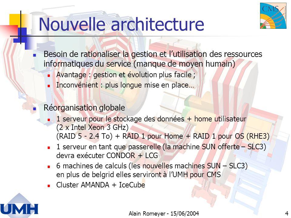 Alain Romeyer - 15/06/20044 Nouvelle architecture Besoin de rationaliser la gestion et lutilisation des ressources informatiques du service (manque de moyen humain) Avantage : gestion et évolution plus facile ; Inconvénient : plus longue mise en place… Réorganisation globale 1 serveur pour le stockage des données + home utilisateur (2 x Intel Xeon 3 GHz) (RAID 5 - 2.4 To) + RAID 1 pour Home + RAID 1 pour OS (RHE3) 1 serveur en tant que passerelle (la machine SUN offerte – SLC3) devra exécuter CONDOR + LCG 6 machines de calculs (les nouvelles machines SUN – SLC3) en plus de belgrid elles serviront à lUMH pour CMS Cluster AMANDA + IceCube