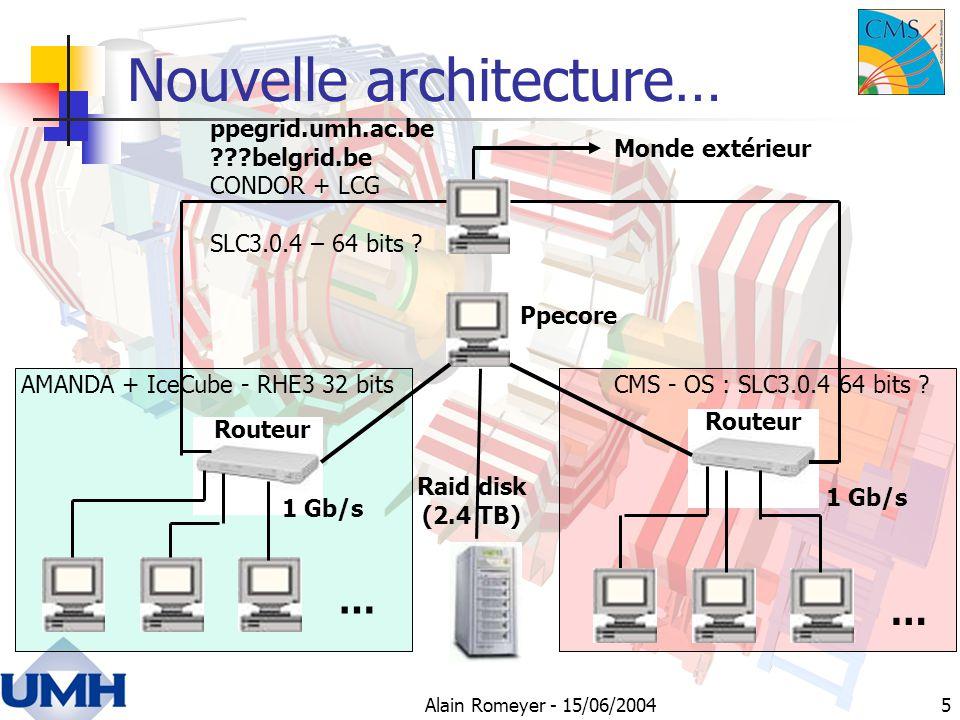 Alain Romeyer - 15/06/20045 Nouvelle architecture… Ppecore Routeur … 1 Gb/s Monde extérieur Raid disk (2.4 TB) CMS - OS : SLC3.0.4 64 bits .