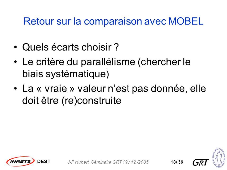 DEST J-P Hubert, Séminaire GRT 19 / 12 /200518/ 36 Retour sur la comparaison avec MOBEL Quels écarts choisir .