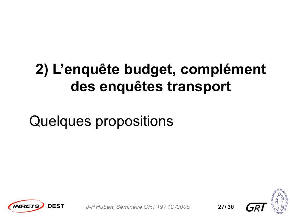 DEST J-P Hubert, Séminaire GRT 19 / 12 /200527/ 36 2) Lenquête budget, complément des enquêtes transport Quelques propositions