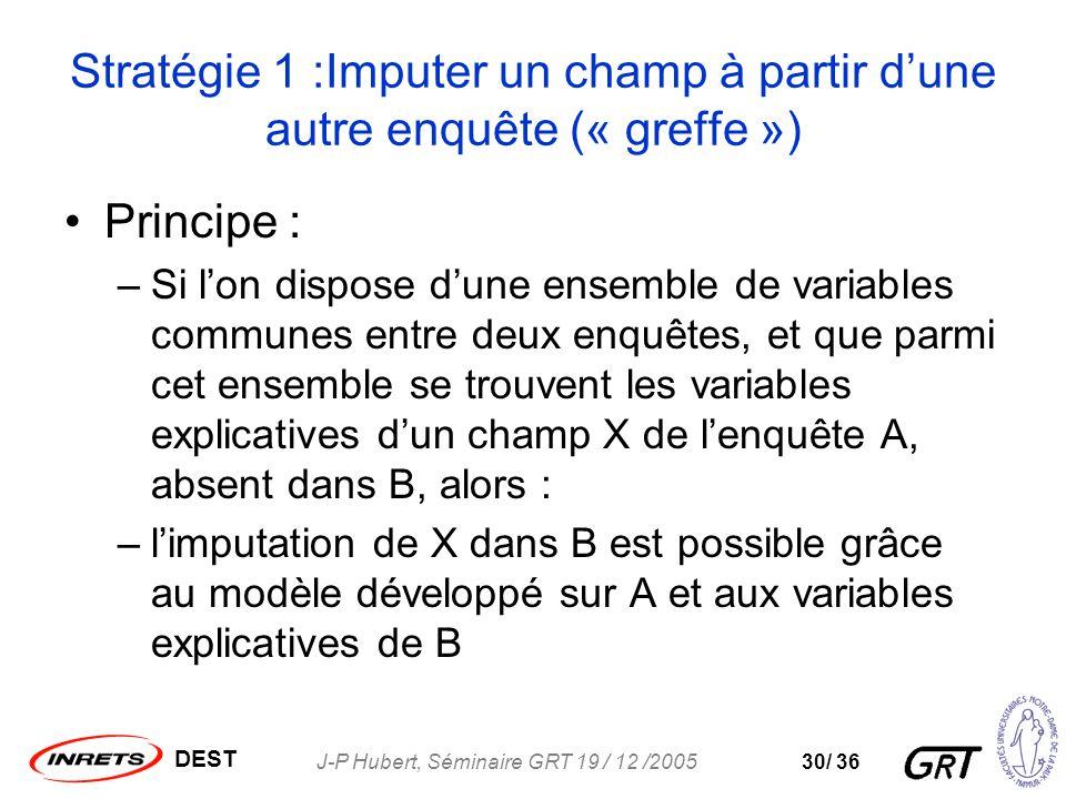 DEST J-P Hubert, Séminaire GRT 19 / 12 /200530/ 36 Stratégie 1 :Imputer un champ à partir dune autre enquête (« greffe ») Principe : –Si lon dispose dune ensemble de variables communes entre deux enquêtes, et que parmi cet ensemble se trouvent les variables explicatives dun champ X de lenquête A, absent dans B, alors : –limputation de X dans B est possible grâce au modèle développé sur A et aux variables explicatives de B