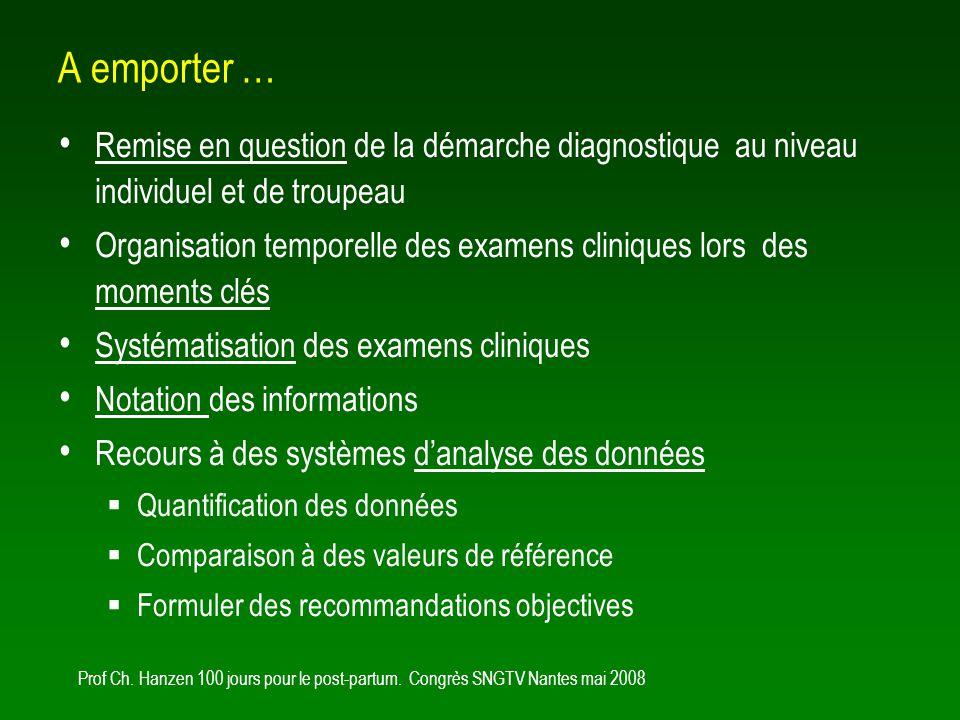 Prof Ch. Hanzen 100 jours pour le post-partum. Congrès SNGTV Nantes mai 2008 A emporter … Remise en question de la démarche diagnostique au niveau ind