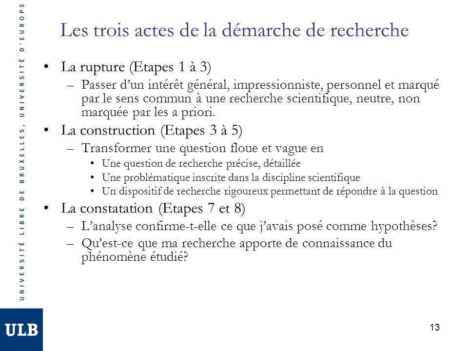 13 Les trois actes de la démarche de recherche La rupture (Etapes 1 à 3) –Passer dun intérêt général, impressionniste, personnel et marqué par le sens