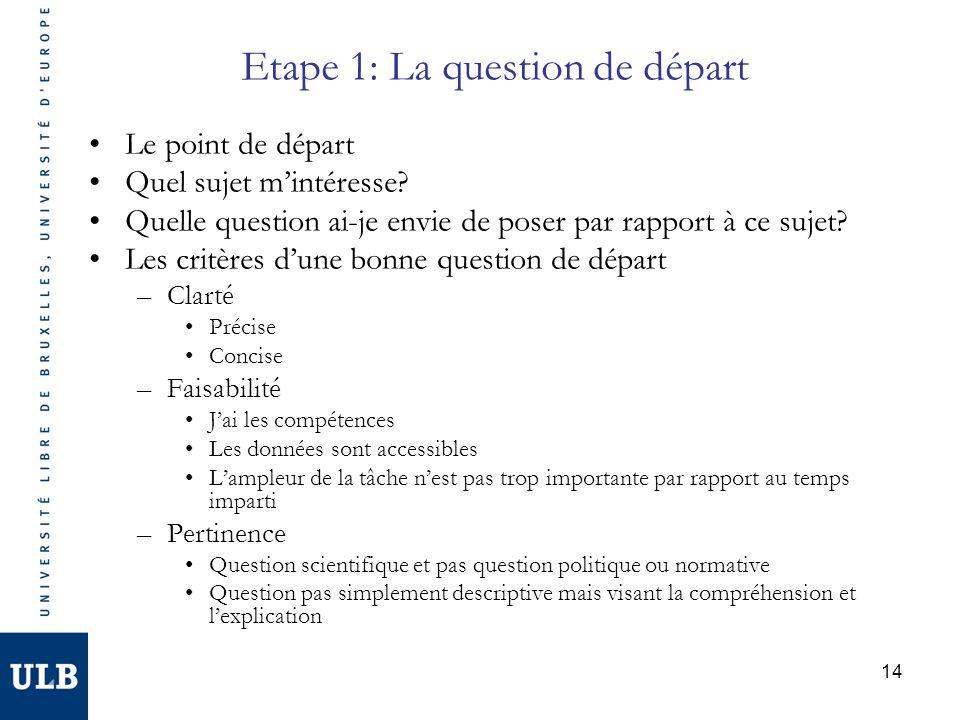 14 Etape 1: La question de départ Le point de départ Quel sujet mintéresse? Quelle question ai-je envie de poser par rapport à ce sujet? Les critères