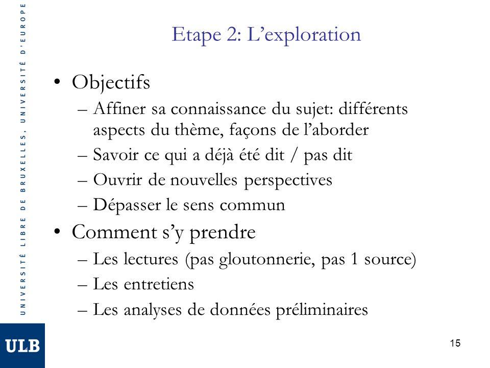 15 Etape 2: Lexploration Objectifs –Affiner sa connaissance du sujet: différents aspects du thème, façons de laborder –Savoir ce qui a déjà été dit /
